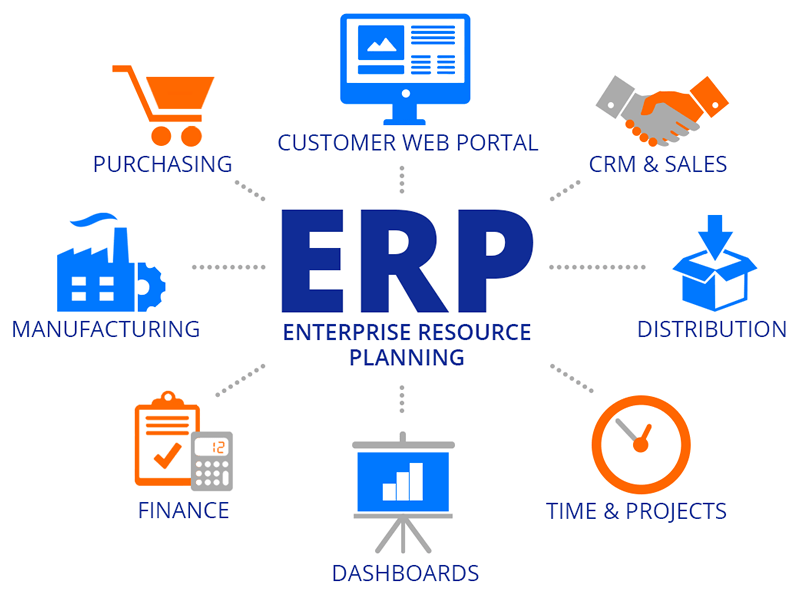 Comment choisir un logiciel ERP ?
